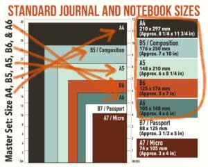 Standard Notebook and Journal Sizes - The Master Set Compatibility