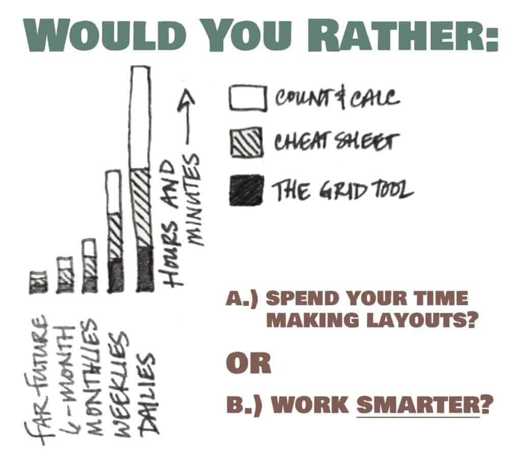 Would You Rather bar graph and question about spending time making layouts vs. working smarter